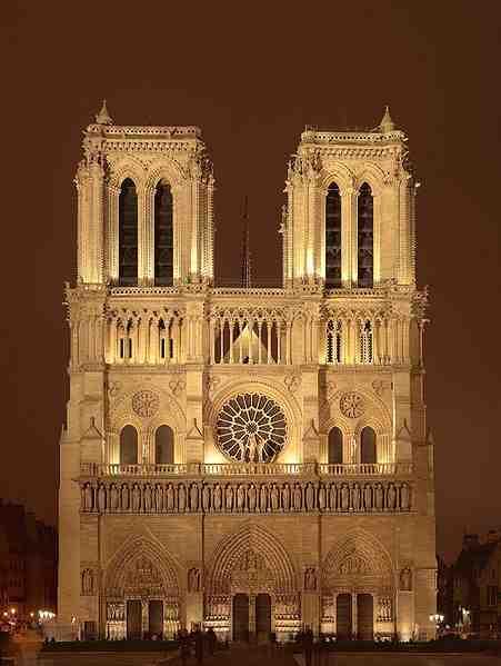 Quels sont les sites les plus visités à Paris?